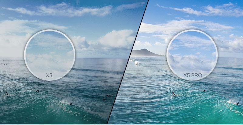 Zenmuse X5 Pixel Clarity