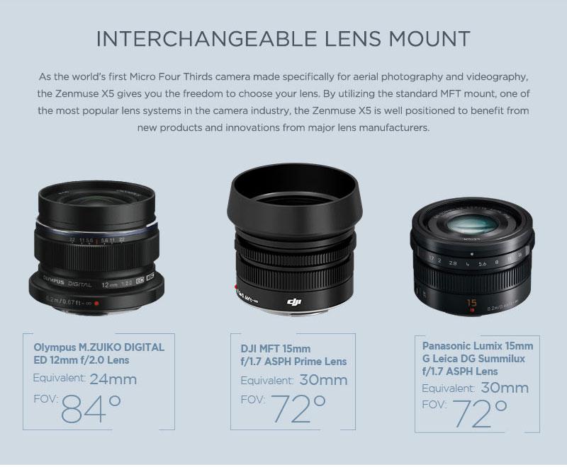 Zenmuse X5 Interchangeable Lens Mount